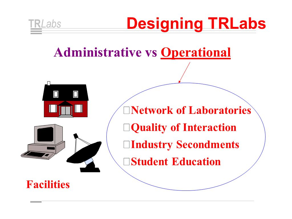 TR Labs Designing TRLabs Facilities • Network of Laboratories • Quality of Interaction • Industry Secondments • Student Education Administrative vs Operational