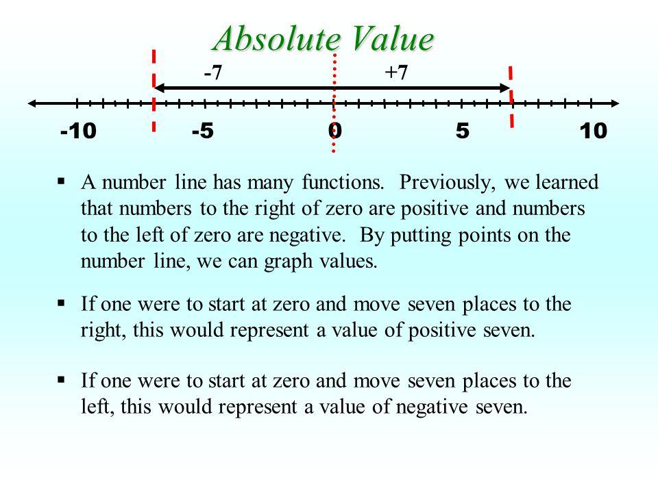 13.  c + 5  if c = - 19 Solutions