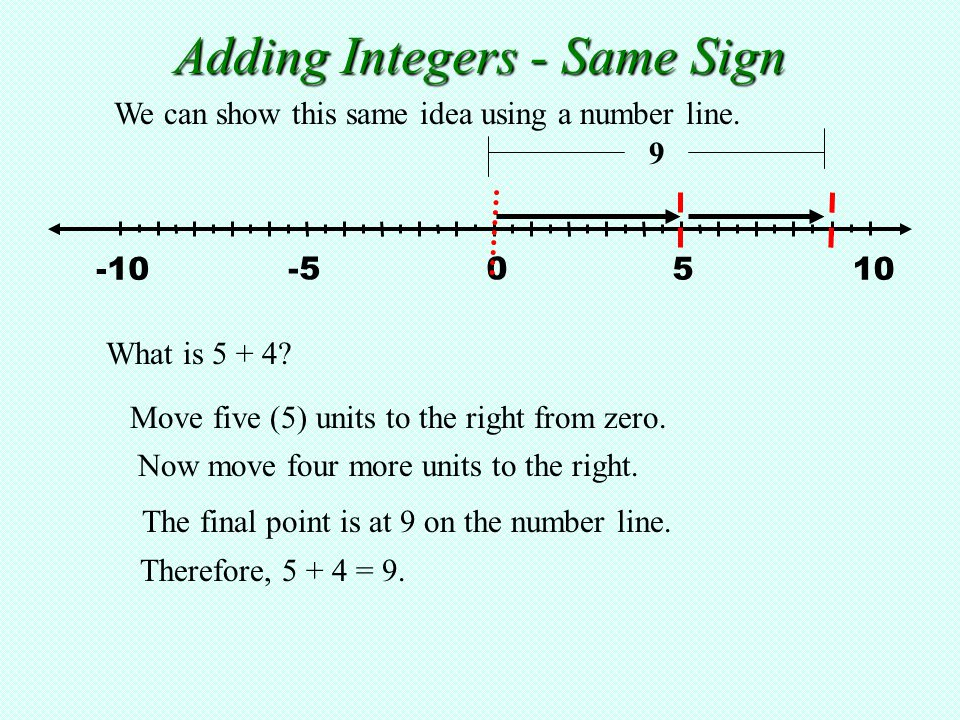 We can show this same idea using a number line. -5 5 0 10-10 What is 5 + 4? Move five (5) units to the right from zero. Now move four more units to th