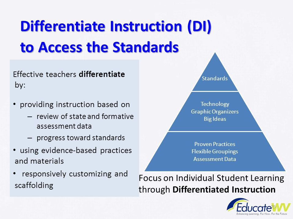 75 Differentiate Instruction (DI) to Access the Standards Effective teachers differentiate by: providing instruction based on – review of state and fo
