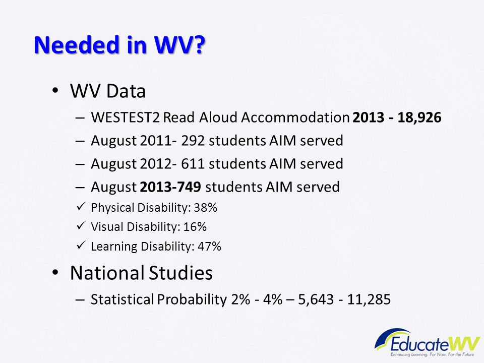 Needed in WV? WV Data – WESTEST2 Read Aloud Accommodation 2013 - 18,926 – August 2011- 292 students AIM served – August 2012- 611 students AIM served