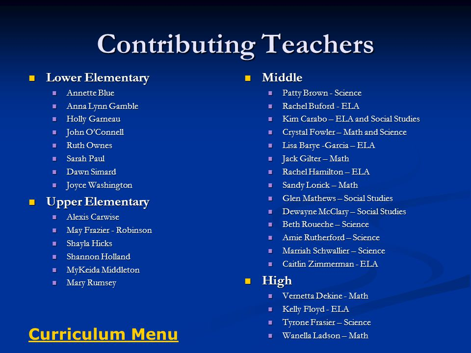 Contributing Teachers Lower Elementary Lower Elementary Annette Blue Annette Blue Anna Lynn Gamble Anna Lynn Gamble Holly Garneau Holly Garneau John O'Connell John O'Connell Ruth Ownes Ruth Ownes Sarah Paul Sarah Paul Dawn Simard Dawn Simard Joyce Washington Joyce Washington Upper Elementary Upper Elementary Alexis Carwise Alexis Carwise May Frazier - Robinson May Frazier - Robinson Shayla Hicks Shayla Hicks Shannon Holland Shannon Holland MyKeida Middleton MyKeida Middleton Mary Rumsey Mary Rumsey Middle Patty Brown - Science Rachel Buford - ELA Kim Carabo – ELA and Social Studies Crystal Fowler – Math and Science Lisa Barye -Garcia – ELA Jack Gilter – Math Rachel Hamilton – ELA Sandy Lorick – Math Glen Mathews – Social Studies Dewayne McClary – Social Studies Beth Roueche – Science Amie Rutherford – Science Marriah Schwallier – Science Caitlin Zimmerman - ELA High Vernetta Dekine - Math Kelly Floyd - ELA Tyrone Frasier – Science Wanella Ladson – Math Curriculum Menu