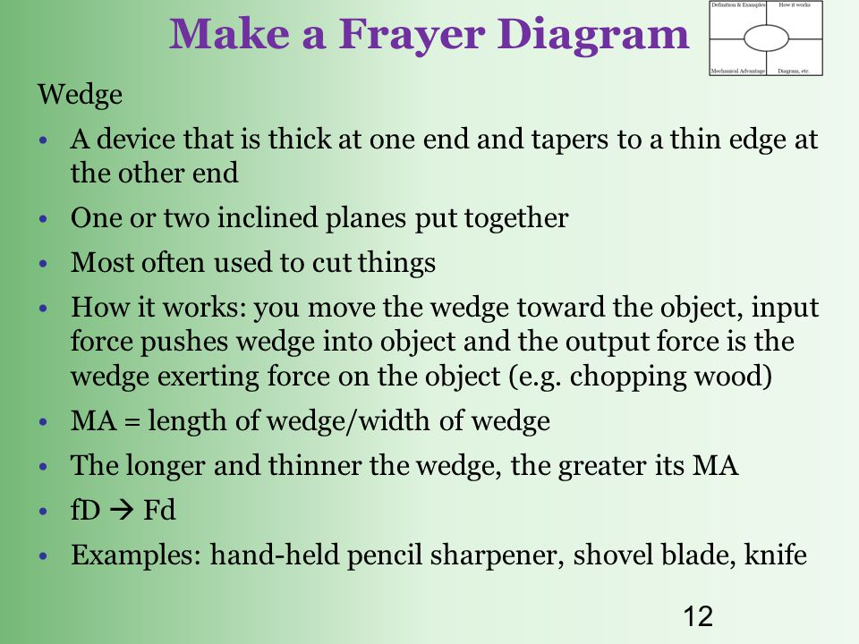 12 Make a Frayer Diagram Wedge A device that is thick at one end and tapers to a thin edge at the other end One or two inclined planes put together Mo