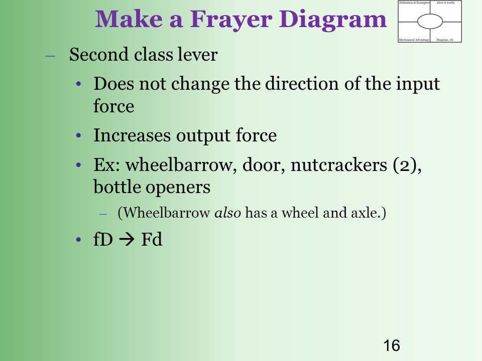 16 Make a Frayer Diagram – Second class lever Does not change the direction of the input force Increases output force Ex: wheelbarrow, door, nutcracke