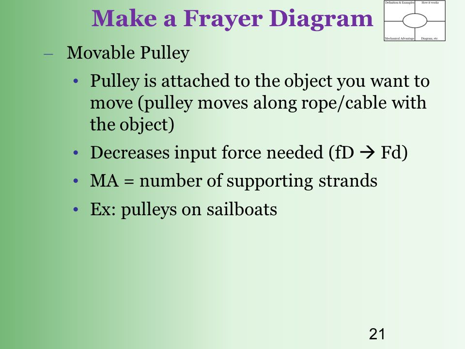 21 Make a Frayer Diagram – Movable Pulley Pulley is attached to the object you want to move (pulley moves along rope/cable with the object) Decreases