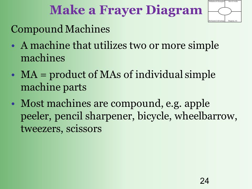 24 Make a Frayer Diagram Compound Machines A machine that utilizes two or more simple machines MA = product of MAs of individual simple machine parts