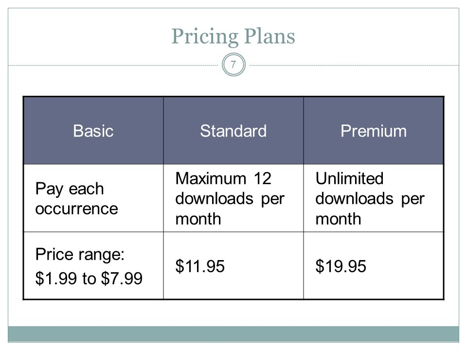7 Pricing Plans BasicStandardPremium Pay each occurrence Maximum 12 downloads per month Unlimited downloads per month Price range: $1.99 to $7.99 $11.