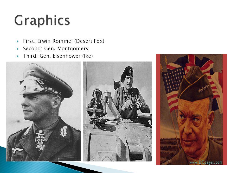  First: Erwin Rommel (Desert Fox)  Second: Gen. Montgomery  Third: Gen. Eisenhower (Ike)
