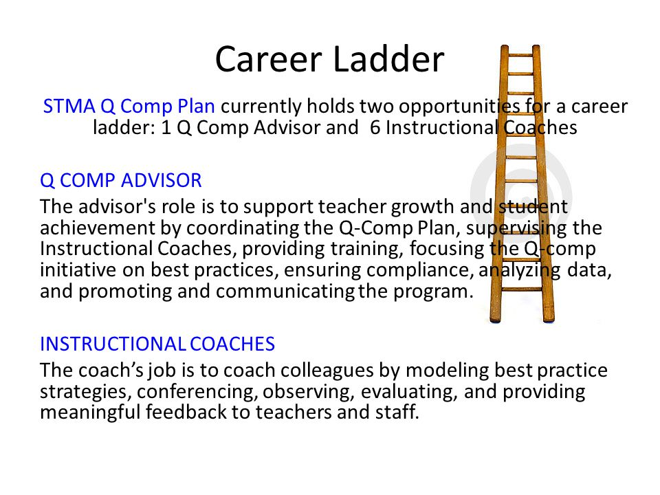 Career Ladder STMA Q Comp Plan currently holds two opportunities for a career ladder: 1 Q Comp Advisor and 6 Instructional Coaches Q COMP ADVISOR The