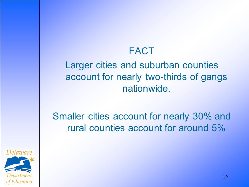 FACT Larger cities and suburban counties account for nearly two-thirds of gangs nationwide. Smaller cities account for nearly 30% and rural counties a