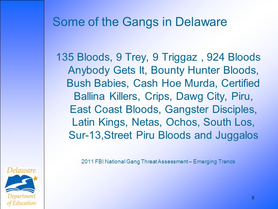 Some of the Gangs in Delaware 135 Bloods, 9 Trey, 9 Triggaz, 924 Bloods Anybody Gets It, Bounty Hunter Bloods, Bush Babies, Cash Hoe Murda, Certified