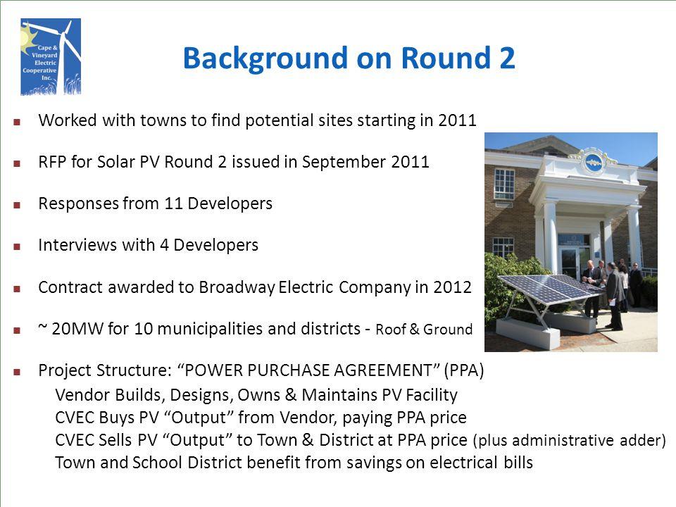 Next Steps: Site Plan approval: Stormwater Plan etc.