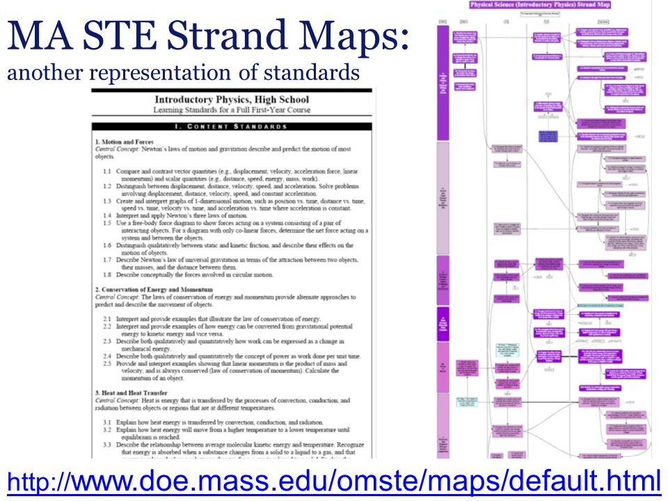 11 MA STE Strand Maps: another representation of standards