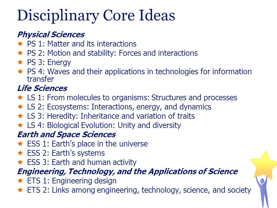 Disciplinary Core Ideas Physical Sciences  PS 1: Matter and its interactions  PS 2: Motion and stability: Forces and interactions  PS 3: Energy  PS 4: Waves and their applications in technologies for information transfer Life Sciences  LS 1: From molecules to organisms: Structures and processes  LS 2: Ecosystems: Interactions, energy, and dynamics  LS 3: Heredity: Inheritance and variation of traits  LS 4: Biological Evolution: Unity and diversity Earth and Space Sciences  ESS 1: Earth's place in the universe  ESS 2: Earth's systems  ESS 3: Earth and human activity Engineering, Technology, and the Applications of Science  ETS 1: Engineering design  ETS 2: Links among engineering, technology, science, and society