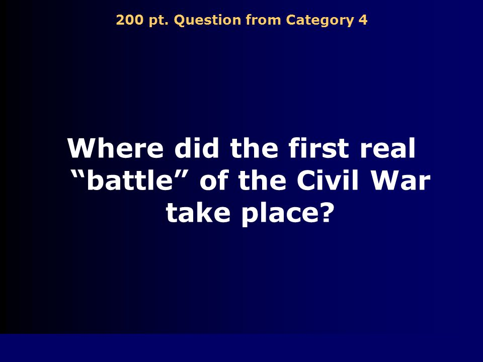 100 pt. Answer from Category 4 Fort Sumter