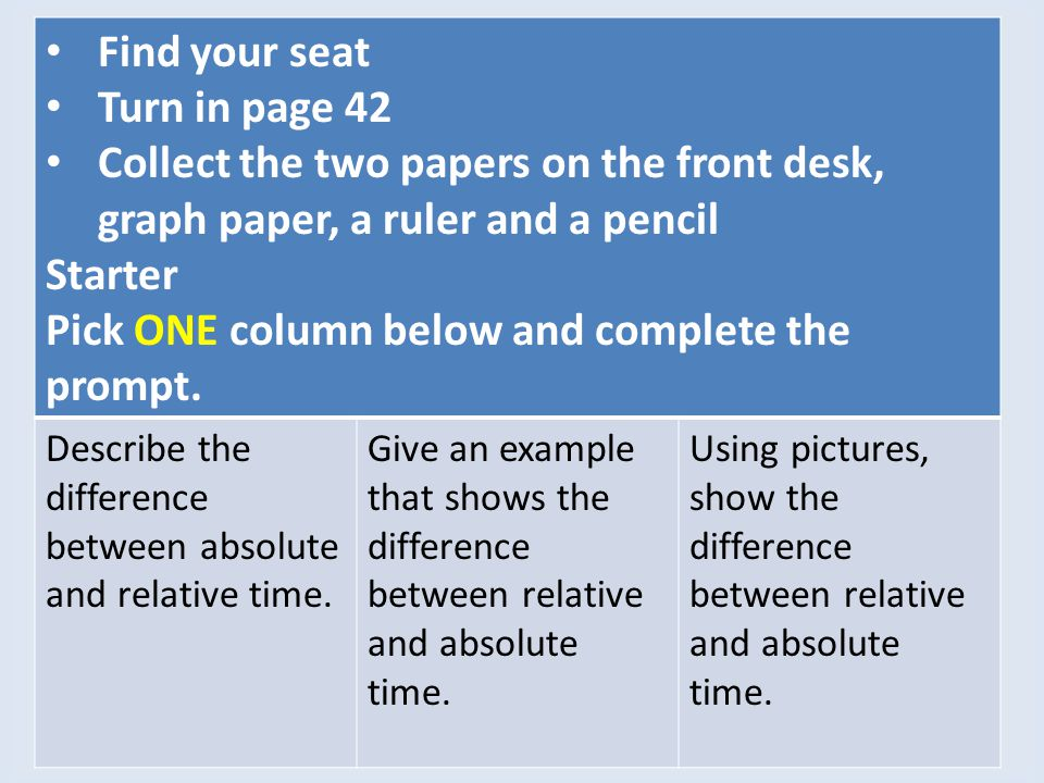 Find your seat Turn in page 42 Collect the two papers on the front desk, graph paper, a ruler and a pencil Starter Pick ONE column below and complete