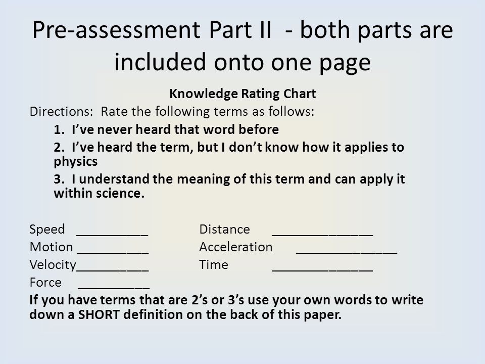 Pre-assessment Part II - both parts are included onto one page Knowledge Rating Chart Directions: Rate the following terms as follows: 1. I've never h