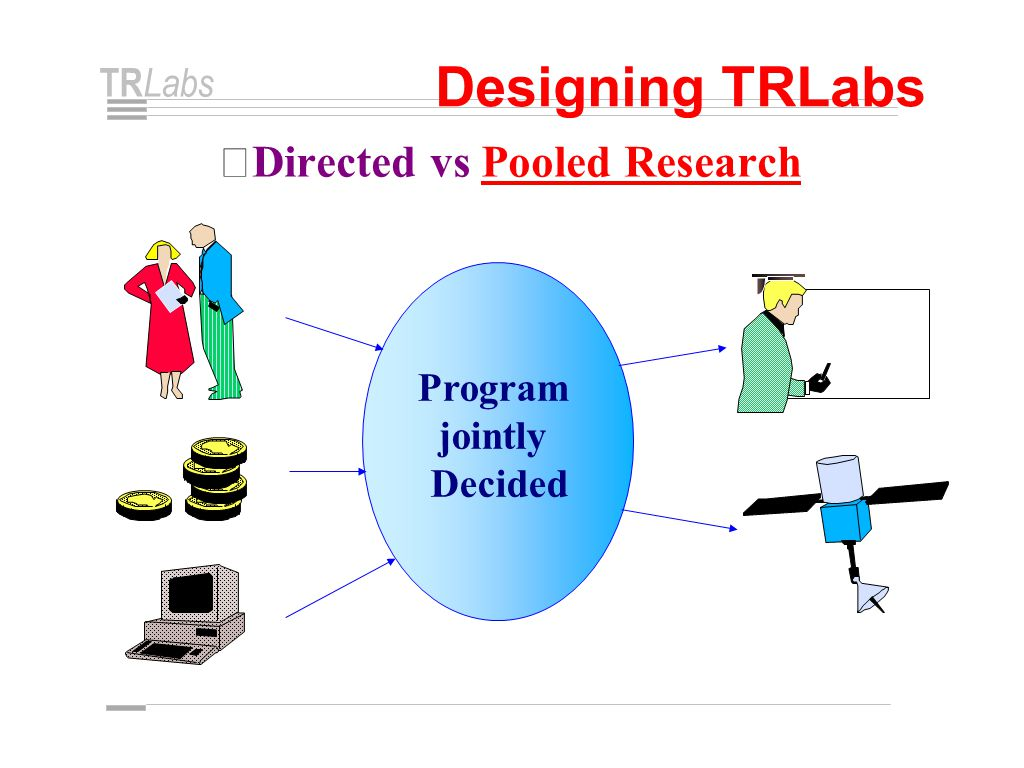 TR Labs Designing TRLabs • Directed vs Pooled Research Program jointly Decided