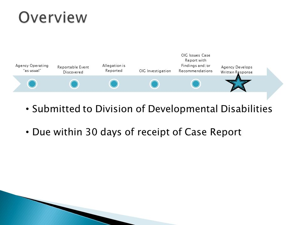 Agency Operating as usual Reportable Event Discovered Allegation is Reported OIG Investigation OIG Issues Case Report with Findings and/or Recommendations Agency Develops Written Response Submitted to Division of Developmental Disabilities Due within 30 days of receipt of Case Report