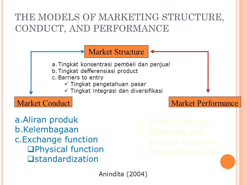 THE MODELS OF MARKETING STRUCTURE, CONDUCT, AND PERFORMANCE Market Structure Market ConductMarket Performance a.Tingkat konsentrasi pembeli dan penjual b.Tingkat defferensiasi product c.Barriers to entry Tingkat pengetahuan pasar Tingkat integrasi dan diversifikasi a.Aliran produk b.Kelembagaan c.Exchange function  Physical function  standardization a.Pricing eficiency b.Marketing cost, margins net profit c.Progresiveness, dll Anindita (2004)