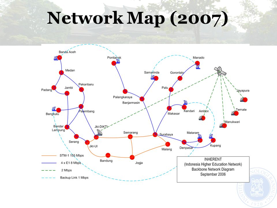 Network Map (2007)