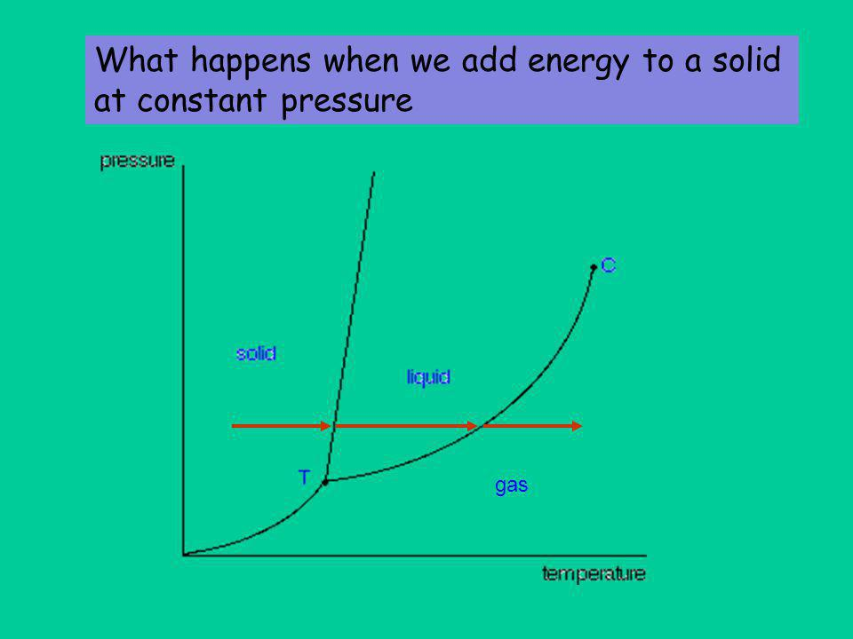What are the energy changes that occur.