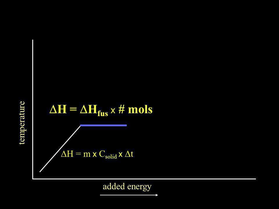 temperature added energy  H =  H fus x # mols  = m x C solid x  t
