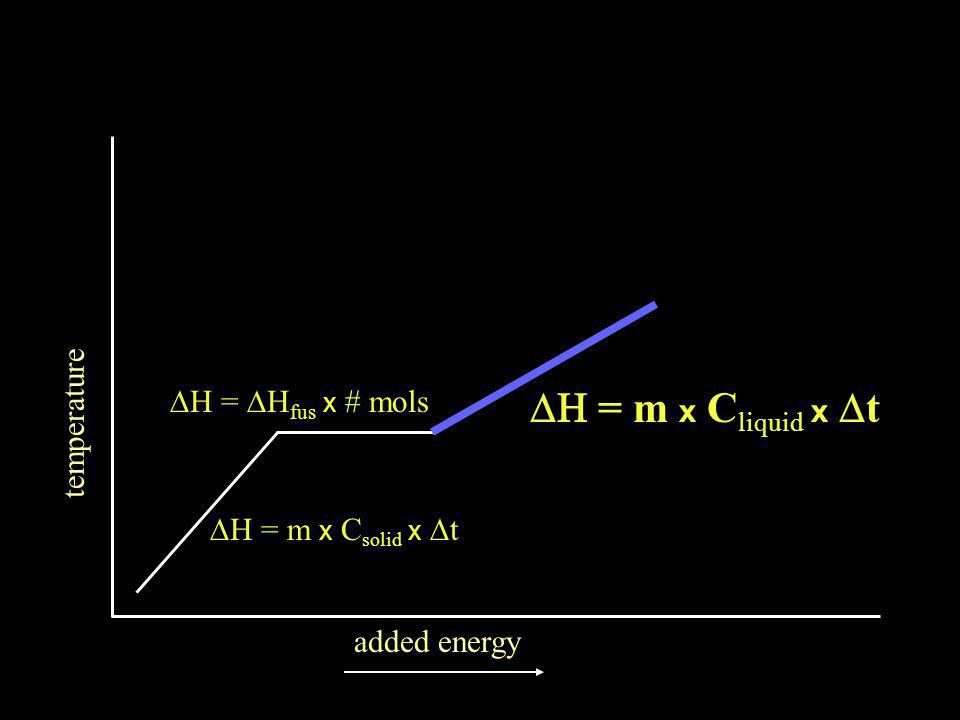 temperature added energy  H =  H fus x # mols  = m x C liquid x  t  = m x C solid x  t