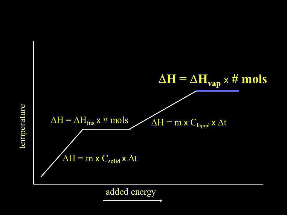 temperature added energy  H =  H fus x # mols  H =  H vap x # mols  = m x C liquid x  t  = m x C solid x  t
