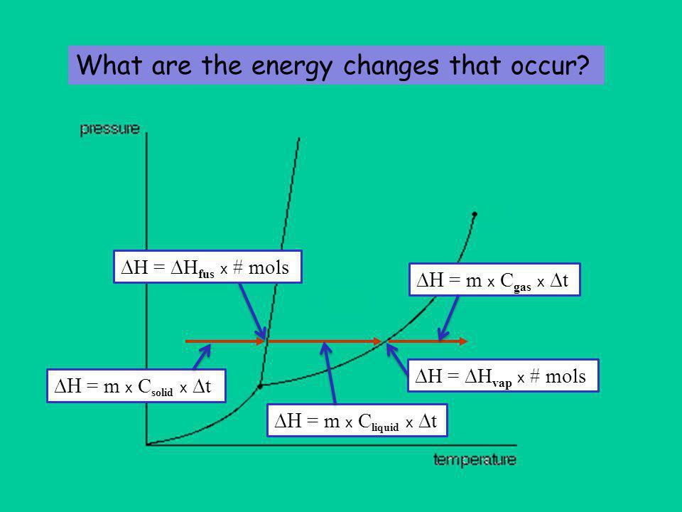 temperature added energy  H =  H fus x # mols  = m x C solid x  t