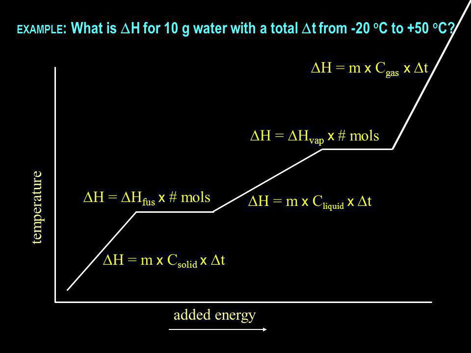 temperature added energy  H =  H fus x # mols  H =  H vap x # mols  = m x C gas x  t  = m x C liquid x  t  = m x C solid x  t EXAMPLE : What is  H for 10 g water with a total  t from -20 o C to +50 o C