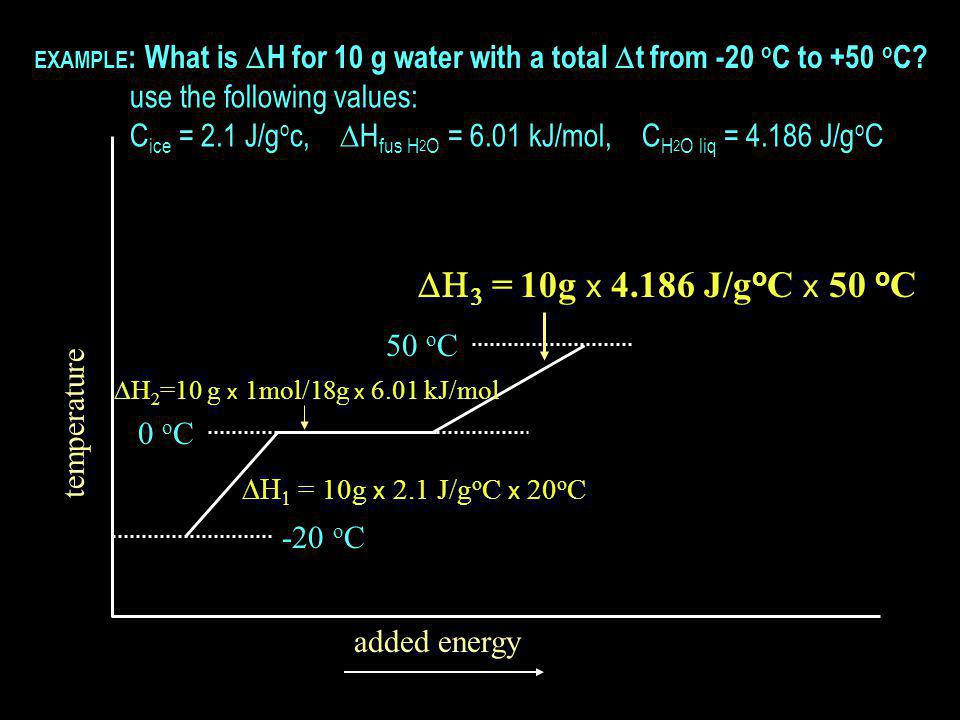 temperature added energy -20 o C 0 o C 50 o C   = 10g x 4.186 J/g o C x 50 o C   = 10g x 2.1 J/g o C x 20 o C  H 2 =10 g x 1mol/18g x 6.01 kJ/mol EXAMPLE : What is  H for 10 g water with a total  t from -20 o C to +50 o C.