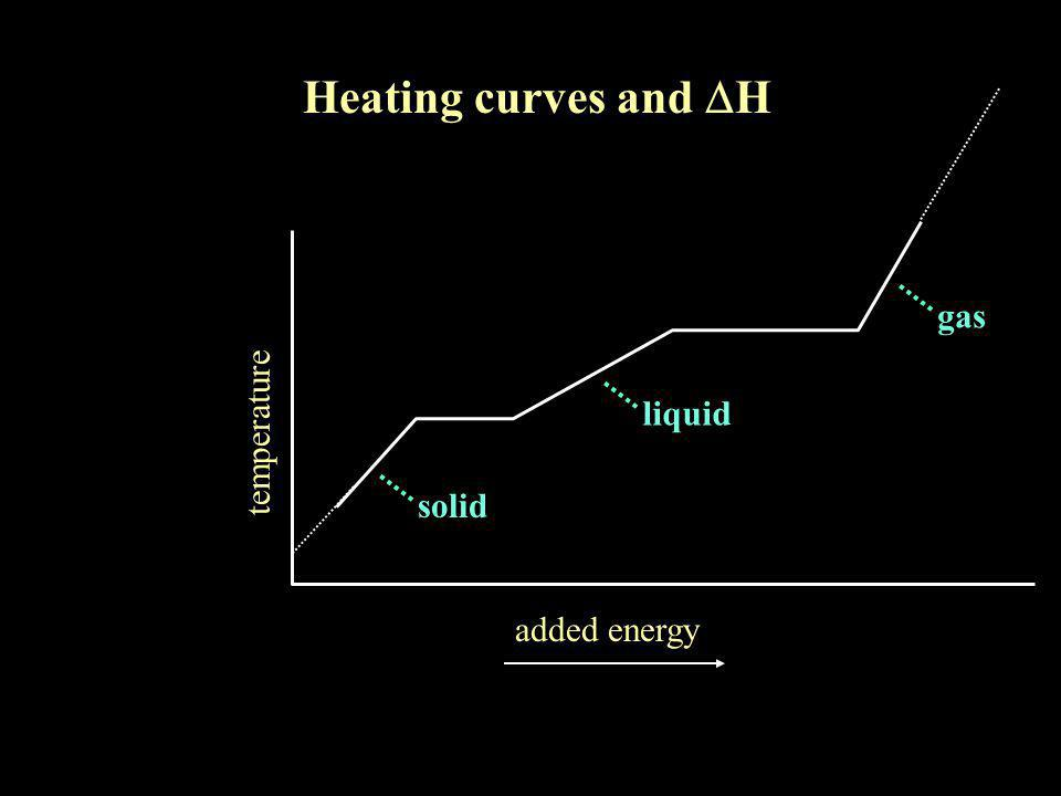 temperature added energy  H =  H fus x # mols the energy absorbed as a liquid boils becomes potential energy, so no  t  = m x C liquid x  t  = m x C solid x  t