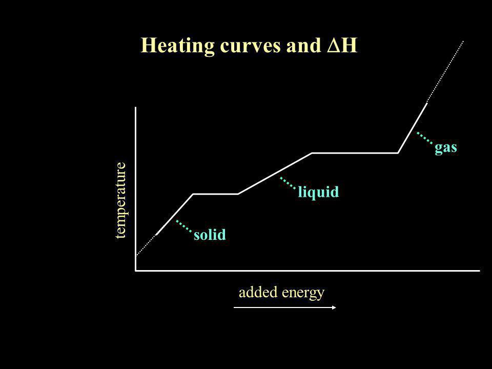 temperature added energy -20 o C 0 o C 50 o C  H  =  H fus x # mols   = m x C liquid x  t   = m x C solid x  t EXAMPLE : What is  H for 10 g water with a total  t from -20 o C to +50 o C.
