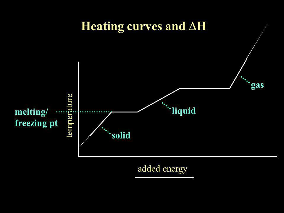 temperature added energy -20 o C 0 o C 50 o C  H  =  H fus x # mols   = 10g x 2.1 J/g o C x 20 o C EXAMPLE : What is  H for 10 g water with a total  t from -20 o C to +50 o C.