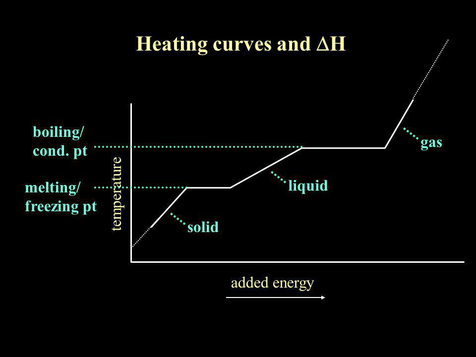 temperature added energy -20 o C 0 o C 50 o C  H  =10 g x 1mol/18g x 6.01kJ/mol   = 10g x 2.1 J/g o C x 20 o C  H 2 =10 g x 1mol/18g x 6.01 kJ/mol EXAMPLE : What is  H for 10 g water with a total  t from -20 o C to +50 o C.
