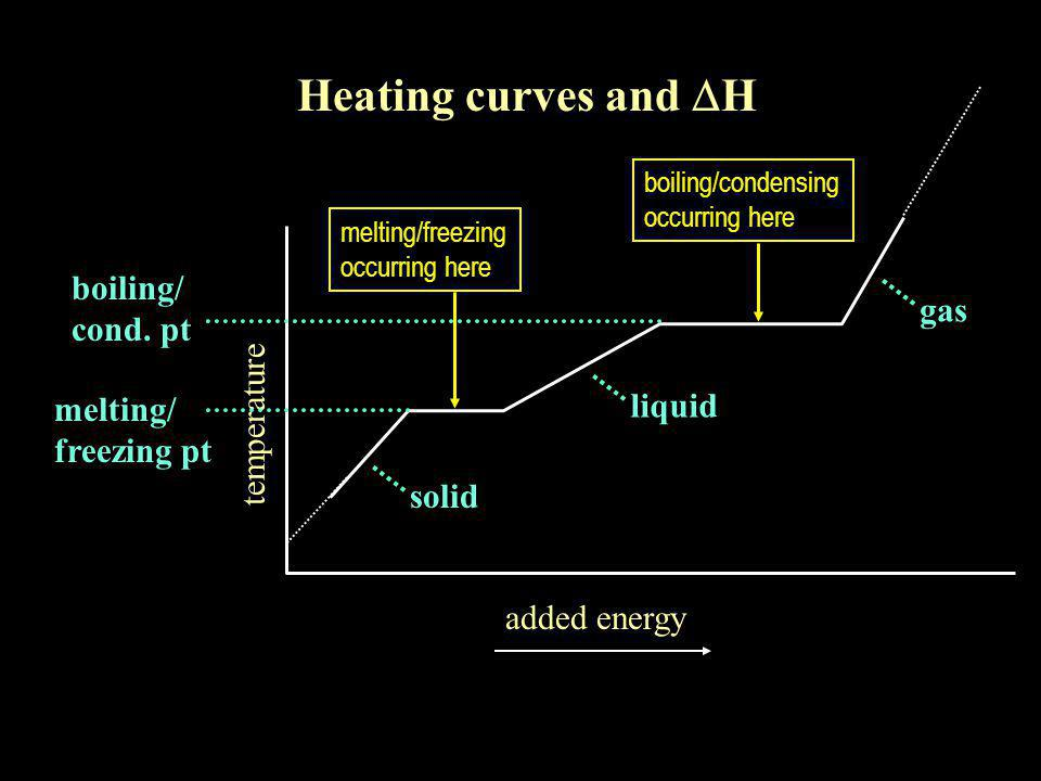 temperature added energy -20 o C 0 o C 50 o C   = 10g x 4.186 J/g o C x 50 o C   = 10g x 2.1 J/g o C x 20 o C  H 2 =10 g x 1mol/18g x 6.01 kJ/mol EXAMPLE : What is  H for 10 g water with a total  t from -20 o C to +50 o C.