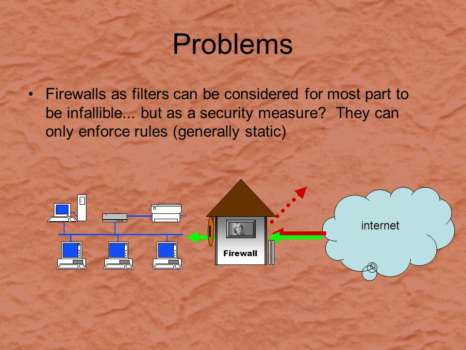 Problems Firewalls as filters can be considered for most part to be infallible...