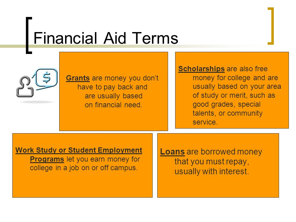 Financial Aid Terms Grants are money you don't have to pay back and are usually based on financial need.