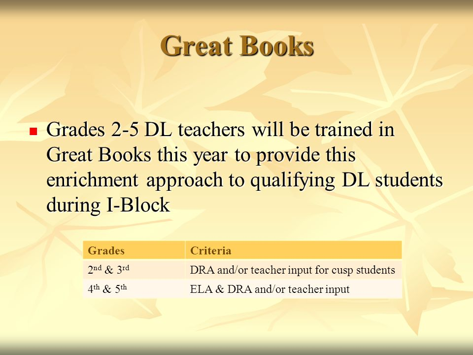 Great Books Grades 2-5 DL teachers will be trained in Great Books this year to provide this enrichment approach to qualifying DL students during I-Block Grades 2-5 DL teachers will be trained in Great Books this year to provide this enrichment approach to qualifying DL students during I-Block GradesCriteria 2 nd & 3 rd DRA and/or teacher input for cusp students 4 th & 5 th ELA & DRA and/or teacher input