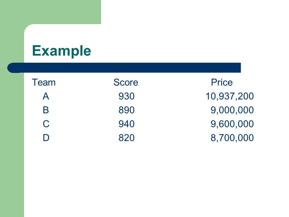Example Team Score Price A93010,937,200 B890 9,000,000 C940 9,600,000 D820 8,700,000