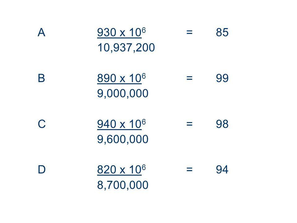 A 930 x 10 6 =85 10,937,200 B890 x 10 6 =99 9,000,000 C940 x 10 6 =98 9,600,000 D820 x 10 6 =94 8,700,000