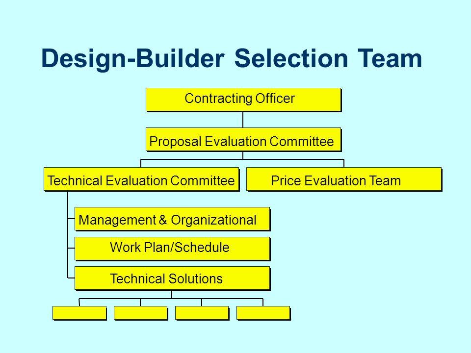 Design-Builder Selection Team Management & Organizational Work Plan/Schedule Technical Solutions Technical Evaluation CommitteePrice Evaluation Team P