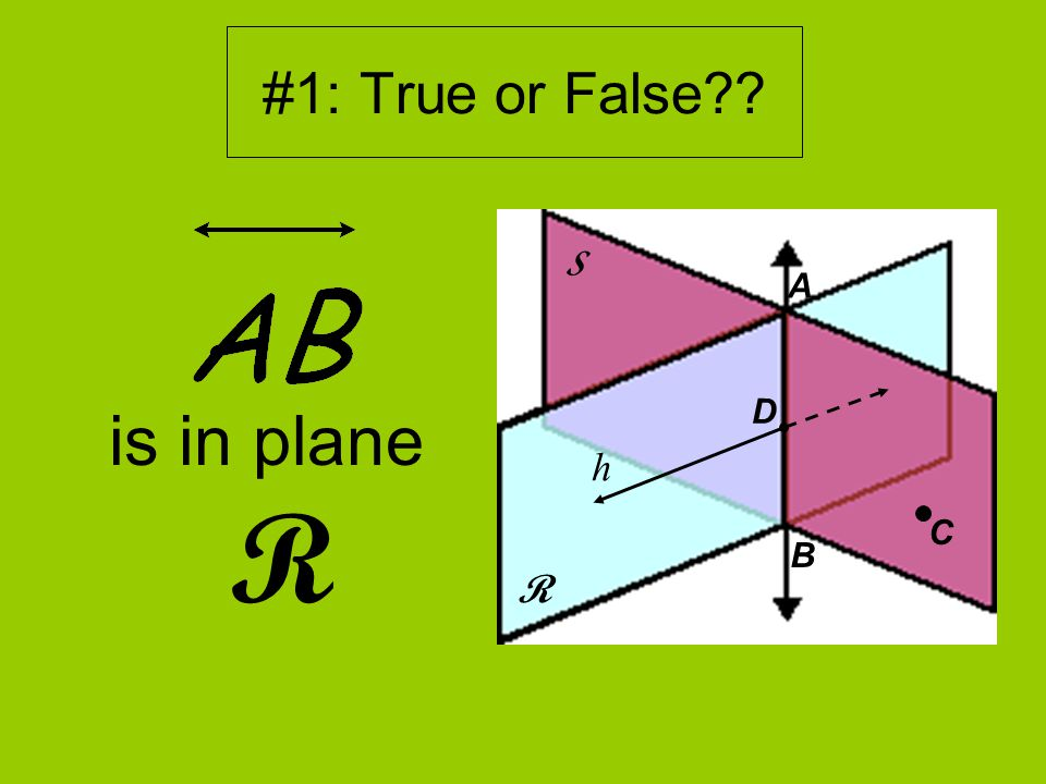 #1: True or False?? is in plane R R S D A B h C