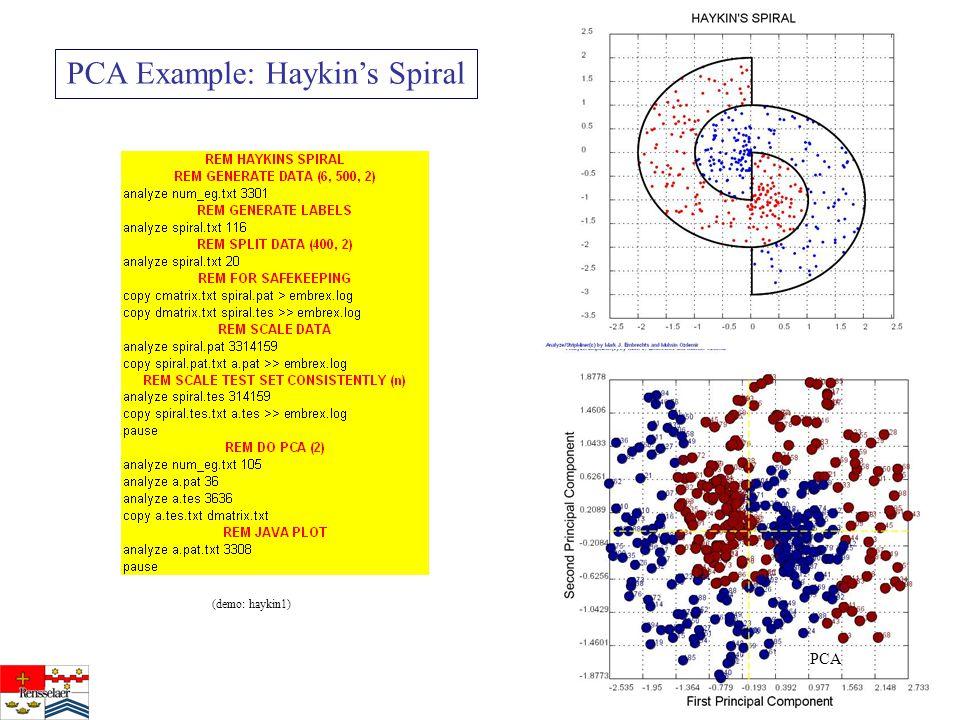 PCA Example: Haykin's Spiral (demo: haykin1) PCA