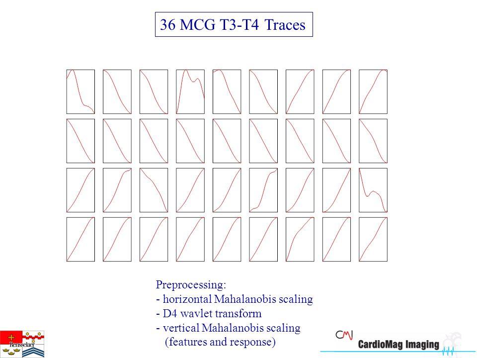 36 MCG T3-T4 Traces Preprocessing: - horizontal Mahalanobis scaling - D4 wavlet transform - vertical Mahalanobis scaling (features and response)