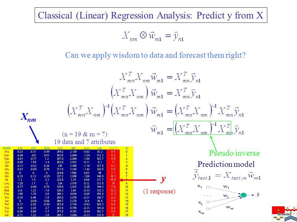 Linear PCR Example: Haykin's Spiral (demo: haykin2)