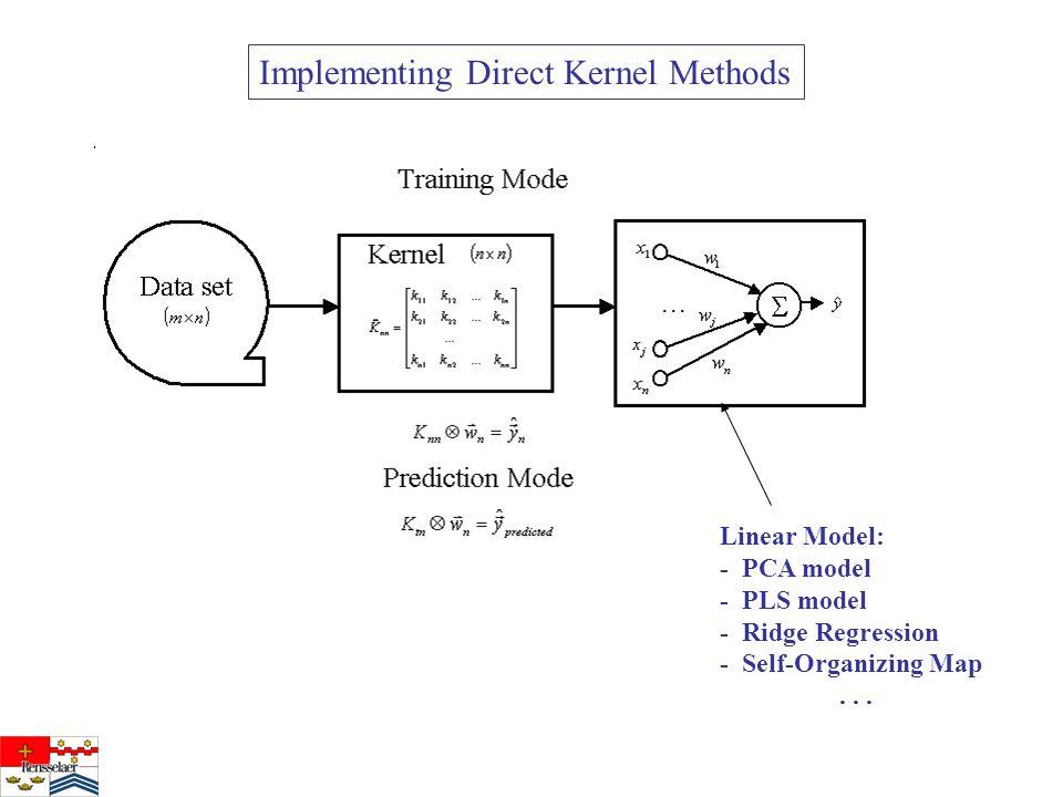 SVMLib Linear PCA Direct Kernel PLS SVMLib