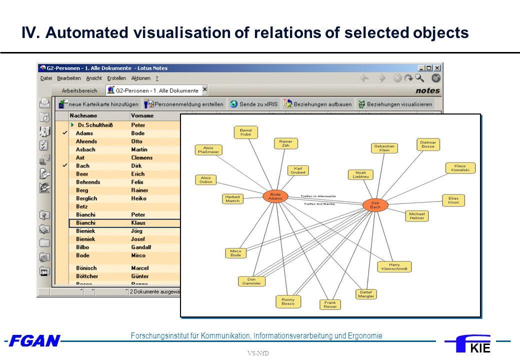 VS-NfD Forschungsinstitut für Kommunikation, Informationsverarbeitung und Ergonomie KIE IV.