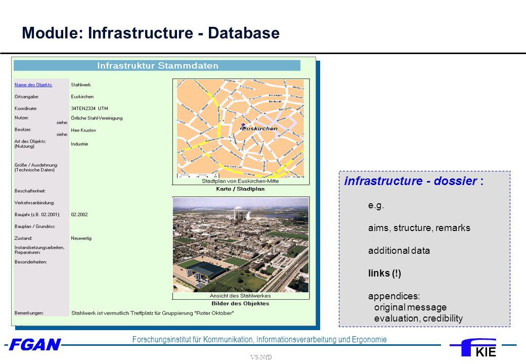 VS-NfD Forschungsinstitut für Kommunikation, Informationsverarbeitung und Ergonomie KIE infrastructure - dossier : e.g.